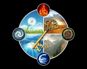 Die vier Elemente der Hermetik