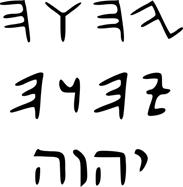 Das Tetragrammaton